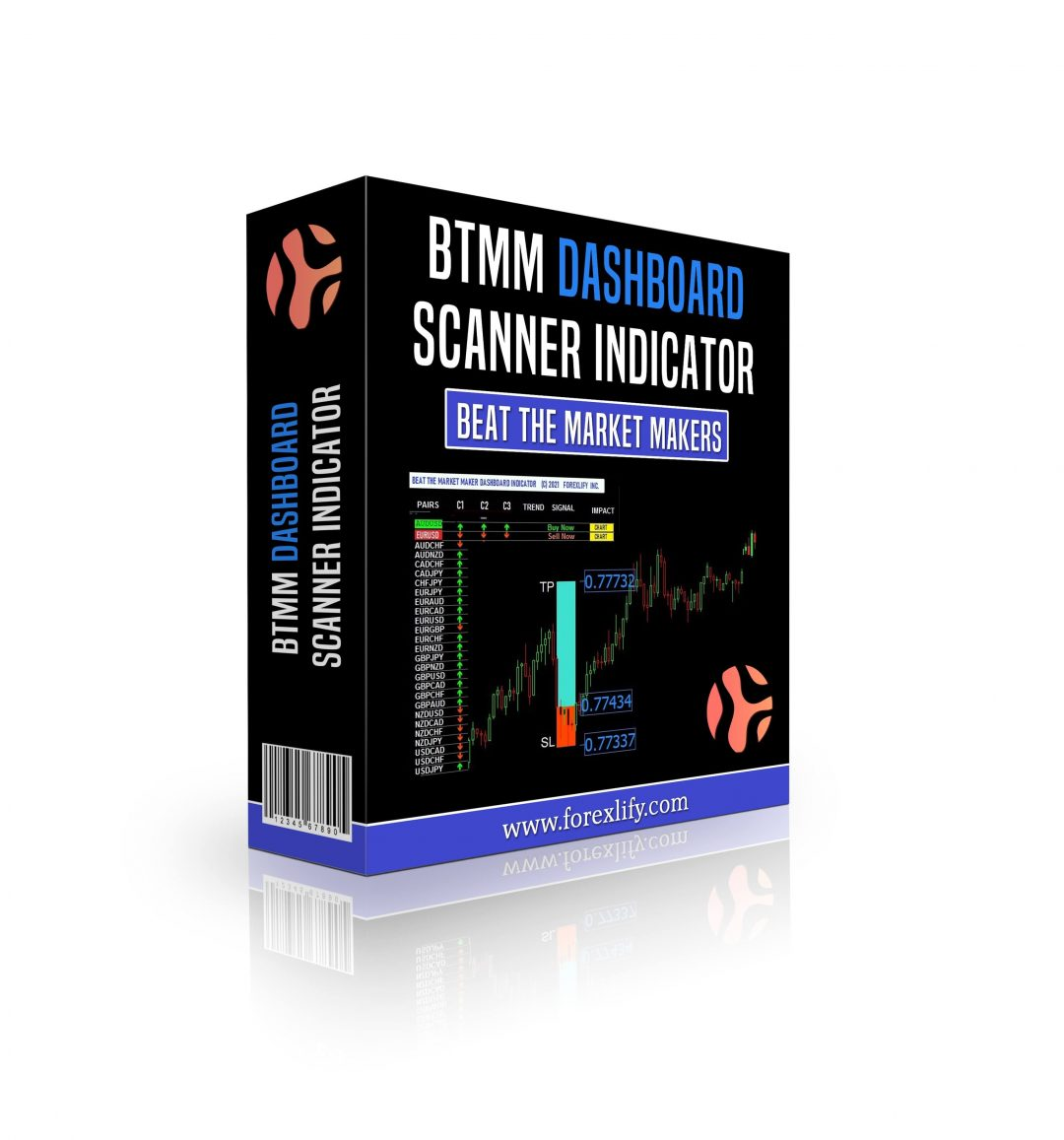btmm indicators mt4